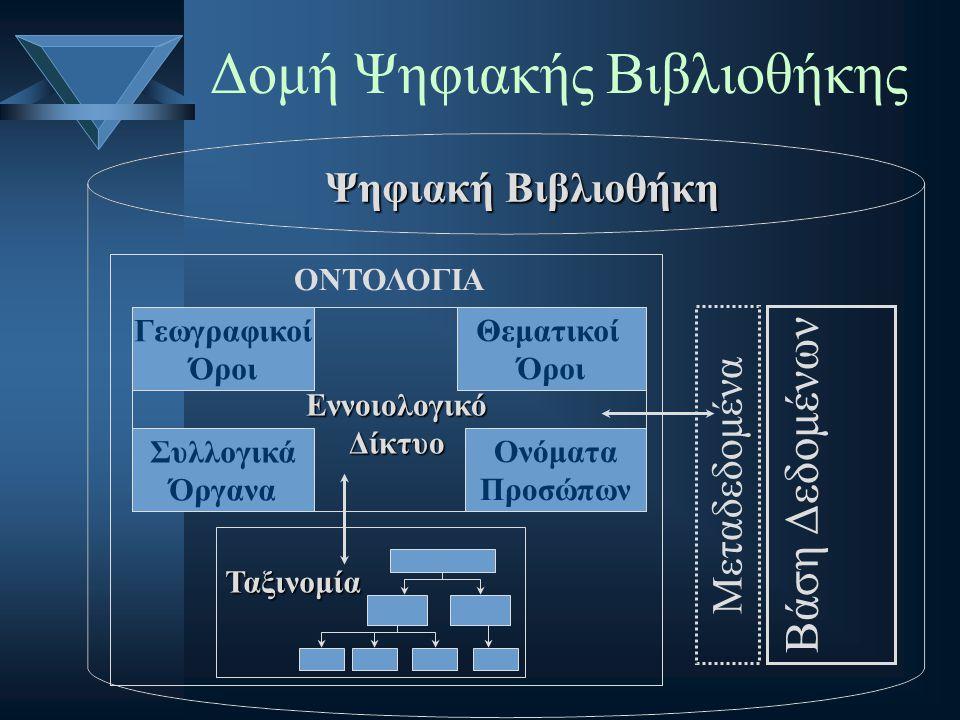 Δομή Ψηφιακής Βιβλιοθήκης Ψηφιακή Βιβλιοθήκη Γεωγραφικοί Όροι Θεματικοί Όροι Συλλογικά Όργανα Εννοιολογικό Δίκτυο Ταξινομία Μεταδεδομένα Βάση Δεδομένω