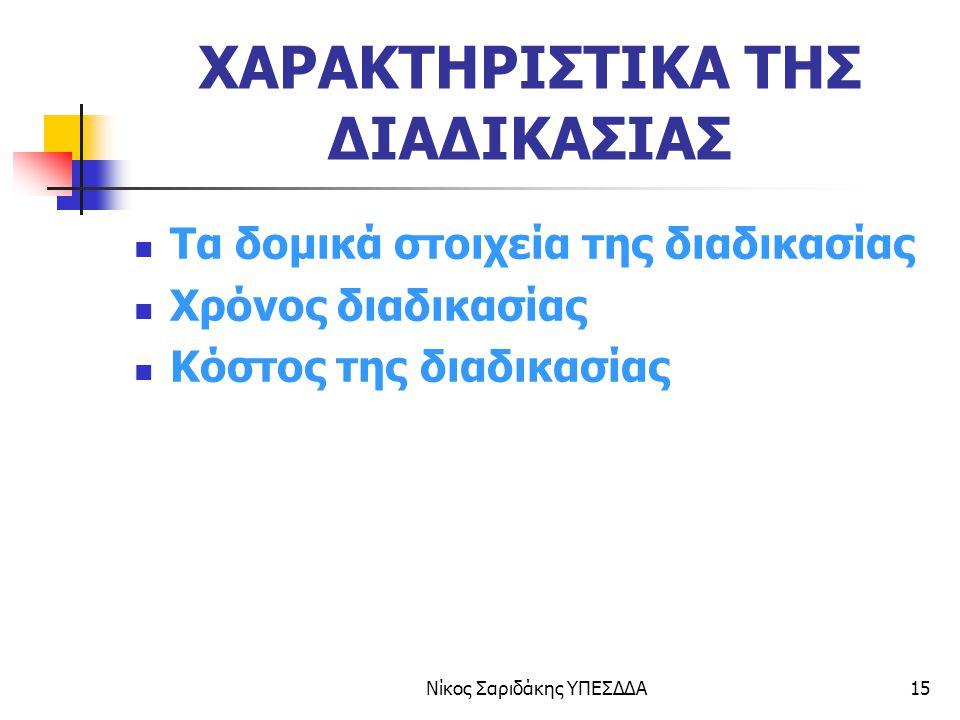 Νίκος Σαριδάκης ΥΠΕΣΔΔΑ16 ΔΟΜΙΚΑ ΣΤΟΙΧΕΙΑ ΤΗΣ ΔΙΑΔΙΚΑΣΙΑΣ  ΕΙΣΟΔΟΙ ( ΕΙΣΡΟΕΣ)  ΕΞΟΔΟΙ ( ΕΚΡΟΕΣ)  ΕΝΔΙΑΦΕΡΟΜΕΝΟΙ  Προμηθευτές  Πελάτες  Πάροχοι Πόρων  Ανωτάτη Αρχή  ΙΔΙΟΚΤΗΤΗΣ