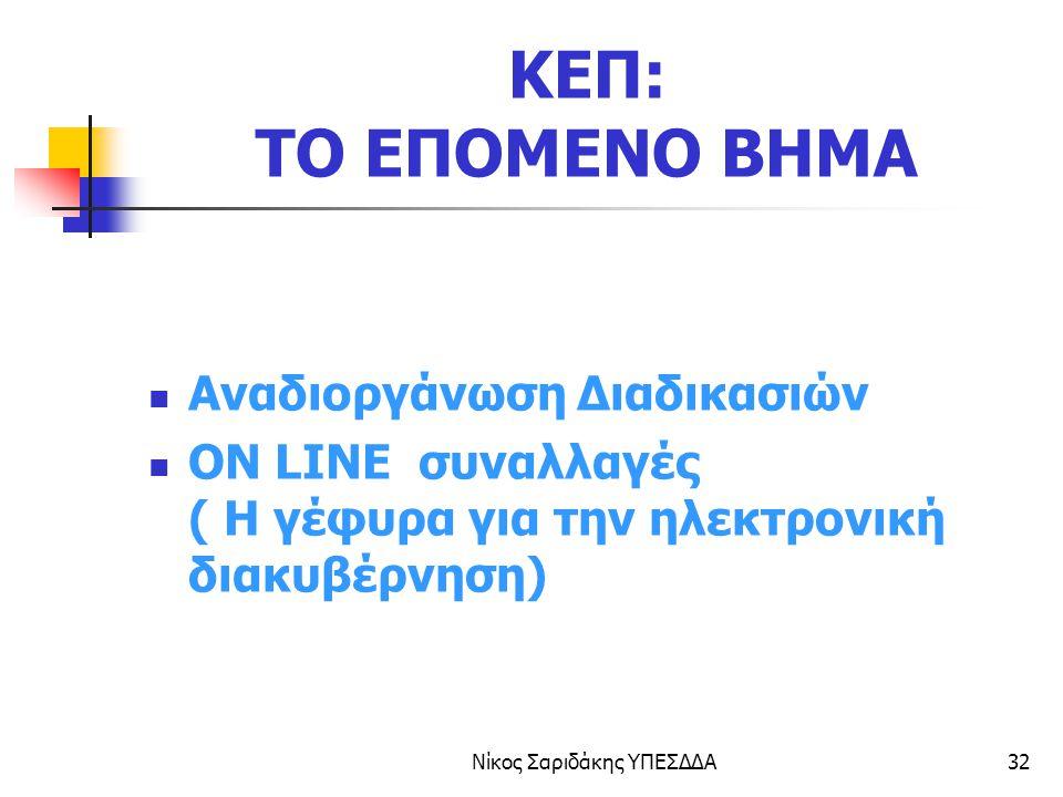 Νίκος Σαριδάκης ΥΠΕΣΔΔΑ33 ON LINE ΣΥΝΑΛΛΑΓΕΣ  ΦΑΣΗ 1:Διοικητικές πληροφορίες από το Διαδίκτυο ( On line).