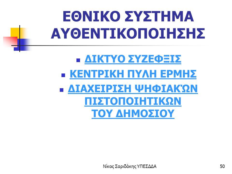 Νίκος Σαριδάκης ΥΠΕΣΔΔΑ51 ΕΘΝΙΚΟ ΣΥΣΤΗΜΑ ΑΥΘΕΝΤΙΚΟΠΟΙΗΣΗΣ Ψηφιακά Πιστοποιητικά ΣΥΖΕΦΞΙΣ ΕΡΜΗΣ TAXISIKA ΔΙΑΔΙΚΑΣΙΑ ΟΠΣ ΦΟΡΕΑΣ ΚΕΠ ΔΙΑΛΕΙΤΟΥΡΓΙΚΟΤΗΤΑ, BPR