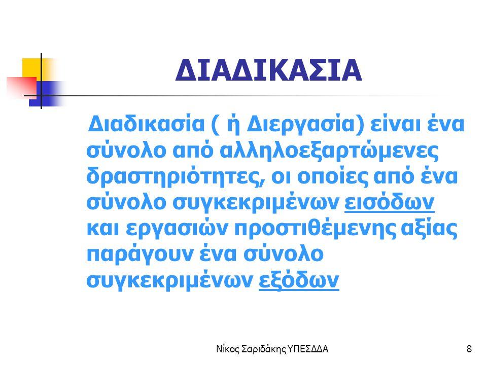 Νίκος Σαριδάκης ΥΠΕΣΔΔΑ9 ΔΙΑΔΙΚΑΣΙΑ ΠΑΡΑΣΚΕΥΗ ΠΑΓΩΤΟΥ ΓΑΛΑ ΖΑΧΑΡΗ ΠΑΓΩΤΟ Αξία διαδικασίας= Αξία Εισόδων + Προστιθέμενη αξία