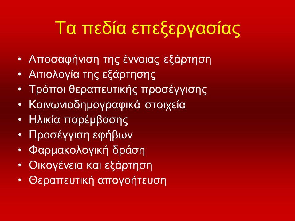 Ο πληθυσμός των εξαρτημένων στην Ελλάδα ΔιατροφήΣτέγασηΑπασχόληση Χρήση ουσιών Ψυχική υγεία Σωματική υγεία Θνησιμότητα Βία –Παραβατικότητα Εκπαίδευση Αυτοκτονική συμπεριφορά Κοινωνική ανισότητα Παραβίαση δικαιωμάτων  Υποσιτιζόμενοι σχεδόν στο σύνολό τους  Άστεγοι 7,5%  Άνεργοι 61.3%  Ηρωίνη 84%- τα 2/3 πολυχρήτες  1 στους 2  35,6 – 64% Ηπατίτιδα C, αύξηση HIV 1500%  Αυξημένη Θνησιμότητα  7 στους 10 με νομικά προβλήματα  31,5% Απόφοιτοι Λυκείου  17% αυτοκτονικός ιδεασμός  Επιδείνωση στους οικονομικά ασθενέστερους  Κοινωνικός ρατσισμός και αποκλεισμός.