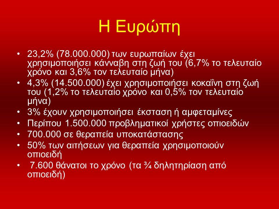 Η Ευρώπη •23,2% (78.000.000) των ευρωπαίων έχει χρησιμοποιήσει κάνναβη στη ζωή του (6,7% το τελευταίο χρόνο και 3,6% τον τελευταίο μήνα) •4,3% (14.500