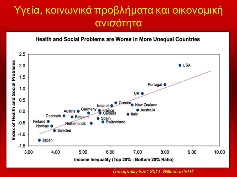 Υγεία, κοινωνικά προβλήματα και οικονομική ανισότητα The equality trust, 2011; Wilkinson 2011