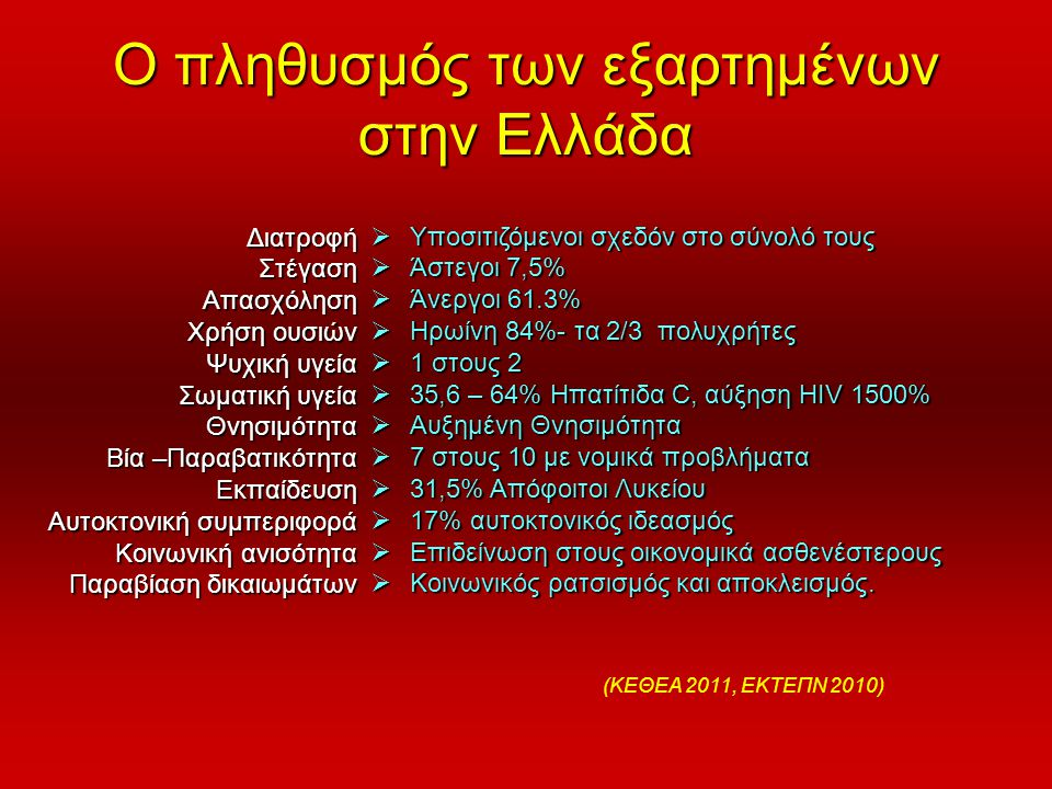 Ο πληθυσμός των εξαρτημένων στην Ελλάδα ΔιατροφήΣτέγασηΑπασχόληση Χρήση ουσιών Ψυχική υγεία Σωματική υγεία Θνησιμότητα Βία –Παραβατικότητα Εκπαίδευση