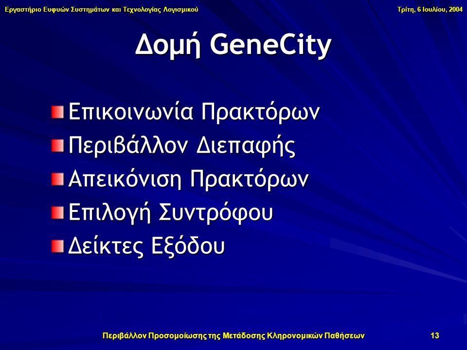 Εργαστήριο Ευφυών Συστημάτων και Τεχνολογίας Λογισμικού Τρίτη, 6 Ιουλίου, 2004 Περιβάλλον Προσομοίωσης της Μετάδοσης Κληρονομικών Παθήσεων 13 Δομή GeneCity Επικοινωνία Πρακτόρων Περιβάλλον Διεπαφής Απεικόνιση Πρακτόρων Επιλογή Συντρόφου Δείκτες Εξόδου