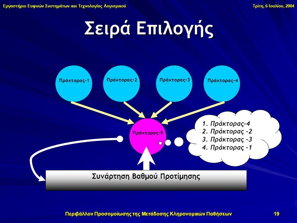Εργαστήριο Ευφυών Συστημάτων και Τεχνολογίας Λογισμικού Τρίτη, 6 Ιουλίου, 2004 Περιβάλλον Προσομοίωσης της Μετάδοσης Κληρονομικών Παθήσεων 19 Ποιον να διαλέξω; 1.