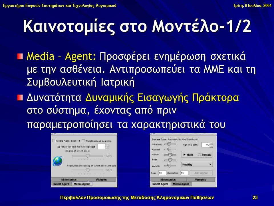 Εργαστήριο Ευφυών Συστημάτων και Τεχνολογίας Λογισμικού Τρίτη, 6 Ιουλίου, 2004 Περιβάλλον Προσομοίωσης της Μετάδοσης Κληρονομικών Παθήσεων 23 Καινοτομίες στο Μοντέλο-1/2 Media – Agent: Προσφέρει ενημέρωση σχετικά με την ασθένεια.
