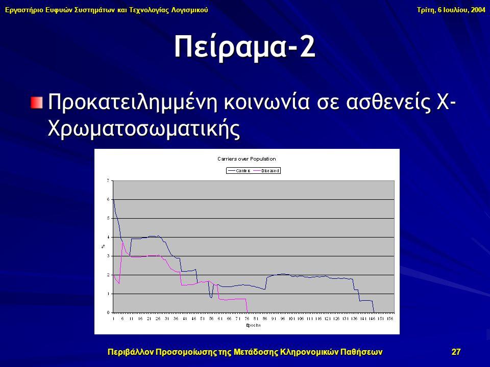 Εργαστήριο Ευφυών Συστημάτων και Τεχνολογίας Λογισμικού Τρίτη, 6 Ιουλίου, 2004 Περιβάλλον Προσομοίωσης της Μετάδοσης Κληρονομικών Παθήσεων 27 Πείραμα-2 Προκατειλημμένη κοινωνία σε ασθενείς Χ- Χρωματοσωματικής