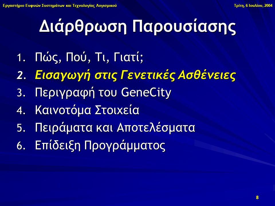 Εργαστήριο Ευφυών Συστημάτων και Τεχνολογίας Λογισμικού Τρίτη, 6 Ιουλίου, 2004 8 1.