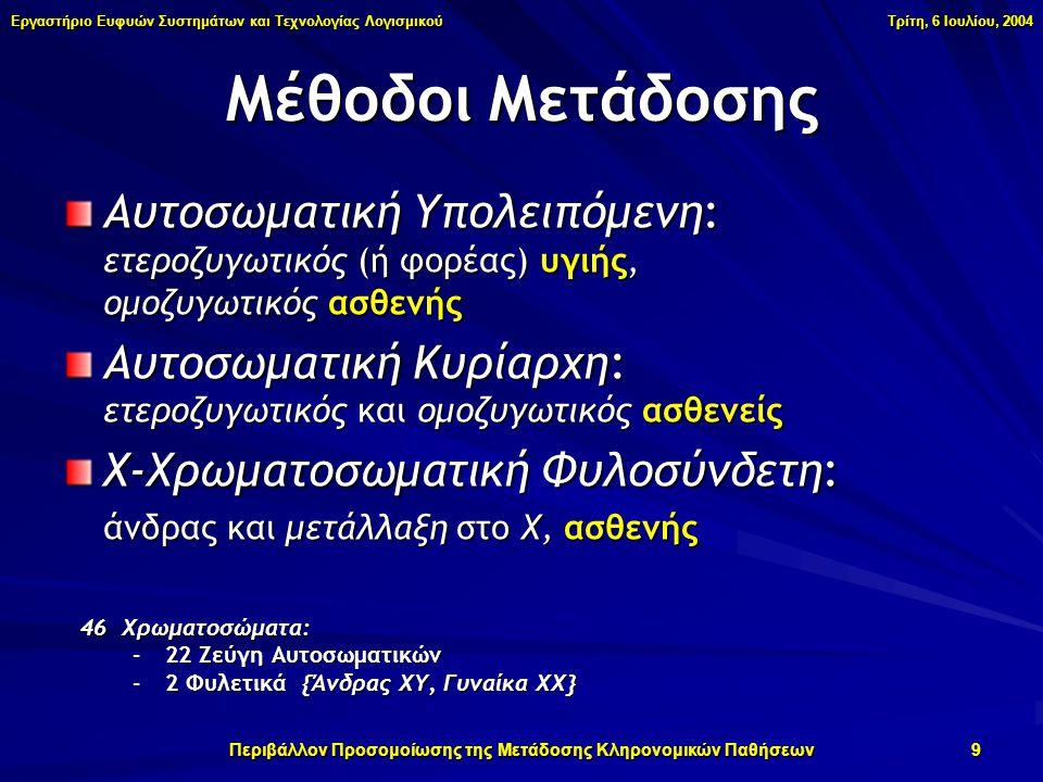 Εργαστήριο Ευφυών Συστημάτων και Τεχνολογίας Λογισμικού Τρίτη, 6 Ιουλίου, 2004 Περιβάλλον Προσομοίωσης της Μετάδοσης Κληρονομικών Παθήσεων 9 Μέθοδοι Μετάδοσης Αυτοσωματική Υπολειπόμενη: ετεροζυγωτικός (ή φορέας) υγιής, ομοζυγωτικός ασθενής Αυτοσωματική Κυρίαρχη: ετεροζυγωτικός και ομοζυγωτικός ασθενείς Χ-Χρωματοσωματική Φυλοσύνδετη: άνδρας και μετάλλαξη στο Χ, ασθενής 46 Χρωματοσώματα: –22 Ζεύγη Αυτοσωματικών –2 Φυλετικά {Άνδρας ΧΥ, Γυναίκα ΧΧ}