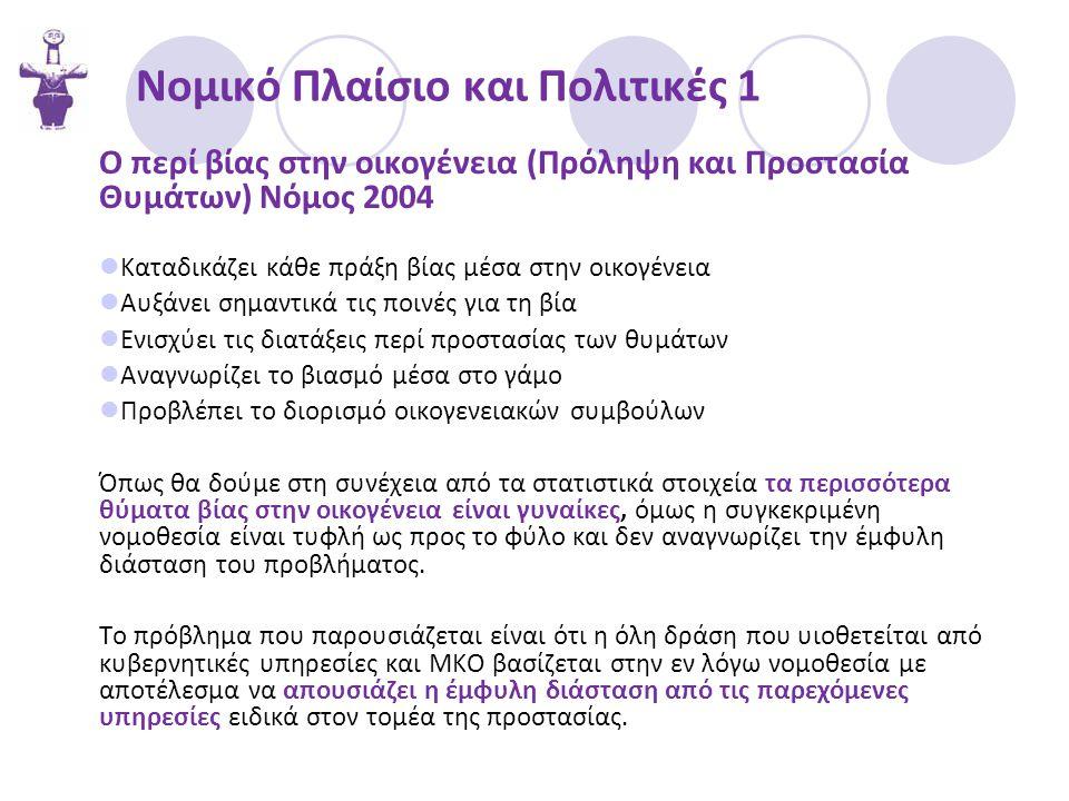 Σύντομα η ολοκληρωμένη έκθεση θα αναρτηθεί στα Ελληνικά και στα Αγγλικά στην ιστοσελίδα του Μεσογειακού Ινστιτούτου Μελετών Κοινωνικού Φύλου www.medinstgenderstudies.org Ευχαριστώ για την προσοχή σας!
