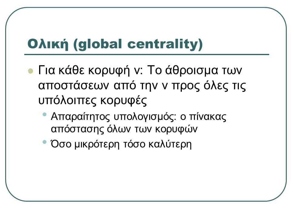 Ολική (global centrality)  Για κάθε κορυφή v: Το άθροισμα των αποστάσεων από την v προς όλες τις υπόλοιπες κορυφές • Απαραίτητος υπολογισμός: ο πίνακ
