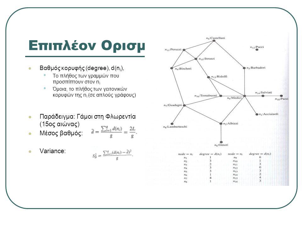 Επιπλέον Ορισμοί  Βαθμός κορυφής (degree), d(n i ), • Το πλήθος των γραμμών που προσπίπτουν στον n i • Όμοια, το πλήθος των γειτονικών κορυφών της n