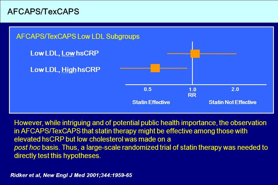 AFCAPS/TexCAPS However, while intriguing and of potential public health importance, the observation in AFCAPS/TexCAPS that statin therapy might be eff