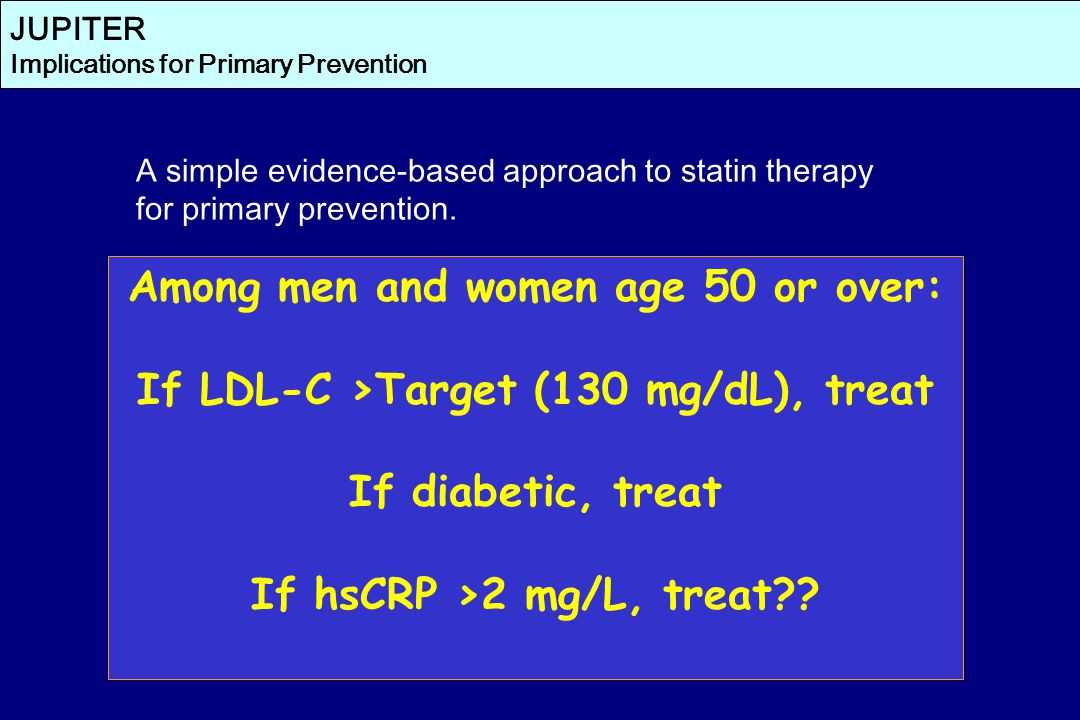 JUPITER Implications for Primary Prevention Among men and women age 50 or over: If LDL-C >Target (130 mg/dL), treat If diabetic, treat If hsCRP >2 mg/