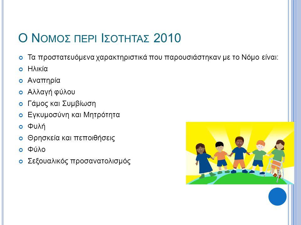 Ο Ν ΟΜΟΣ ΠΕΡΙ Ι ΣΟΤΗΤΑΣ 2010 Τα προστατευόμενα χαρακτηριστικά που παρουσιάστηκαν με το Νόμο είναι: Ηλικία Αναπηρία Αλλαγή φύλου Γάμος και Συμβίωση Εγκυμοσύνη και Μητρότητα Φυλή Θρησκεία και πεποιθήσεις Φύλο Σεξουαλικός προσανατολισμός