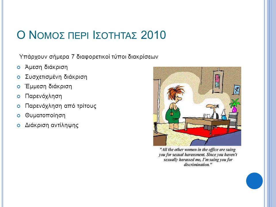 Ο Ν ΟΜΟΣ ΠΕΡΙ Ι ΣΟΤΗΤΑΣ 2010 Υπάρχουν σήμερα 7 διαφορετικοί τύποι διακρίσεων Άμεση διάκριση Συσχετισμένη διάκριση Έμμεση διάκριση Παρενόχληση Παρενόχλ