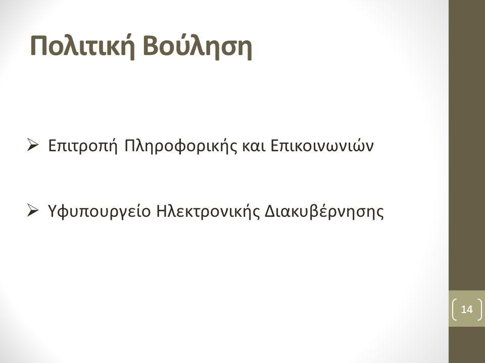 Πολιτική Βούληση  Επιτροπή Πληροφορικής και Επικοινωνιών  Υφυπουργείο Ηλεκτρονικής Διακυβέρνησης 14