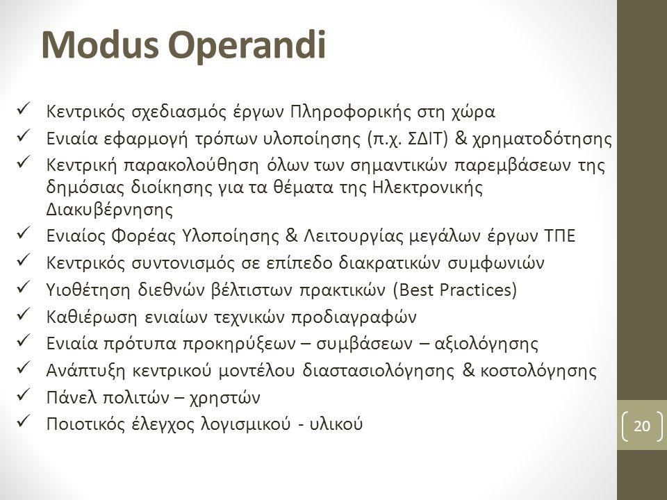 Modus Operandi  Κεντρικός σχεδιασμός έργων Πληροφορικής στη χώρα  Ενιαία εφαρμογή τρόπων υλοποίησης (π.χ. ΣΔΙΤ) & χρηματοδότησης  Κεντρική παρακολο