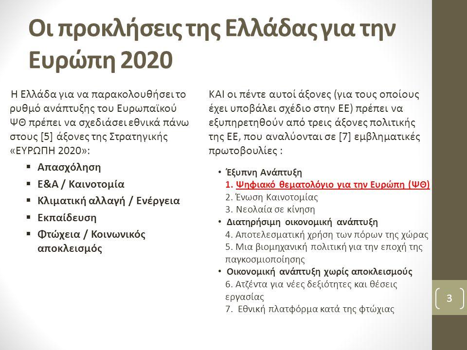 Οι προκλήσεις της Ελλάδας για την Ευρώπη 2020 Η Ελλάδα για να παρακολουθήσει το ρυθμό ανάπτυξης του Ευρωπαϊκού ΨΘ πρέπει να σχεδιάσει εθνικά πάνω στου