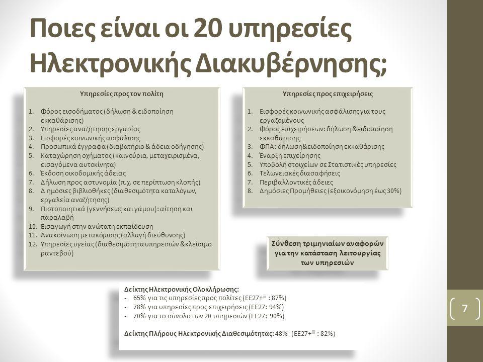 Ποιες είναι οι 20 υπηρεσίες Ηλεκτρονικής Διακυβέρνησης; 7 Υπηρεσίες προς τον πολίτη 1.Φόρος εισοδήματος (δήλωση & ειδοποίηση εκκαθάρισης) 2.Υπηρεσίες