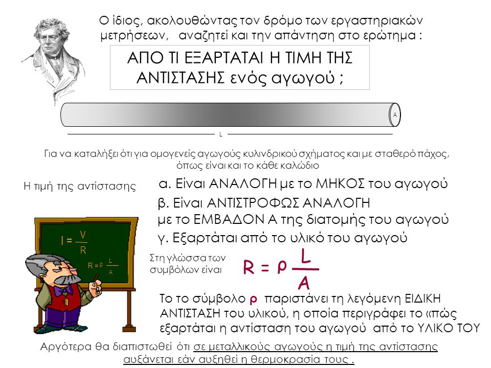 Ι = V R R = L Ο ίδιος, ακολουθώντας τον δρόμο των εργαστηριακών μετρήσεων, αναζητεί και την απάντηση στο ερώτημα : ΑΠΟ ΤΙ ΕΞΑΡΤΑΤΑΙ Η ΤΙΜΗ ΤΗΣ ΑΝΤΙΣΤΑ