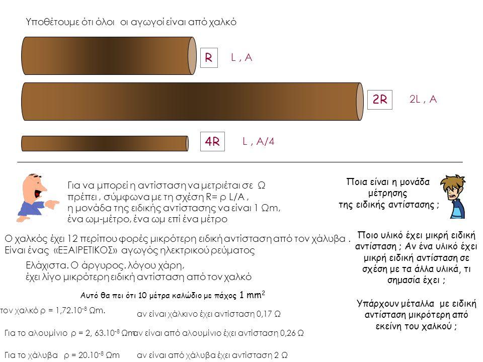 R Υποθέτουμε ότι όλοι οι αγωγοί είναι από χαλκό 2R2R 4R4R L, A 2L, A L, A/4 Ποια είναι η μονάδα μέτρησης της ειδικής αντίστασης ; Για να μπορεί η αντί