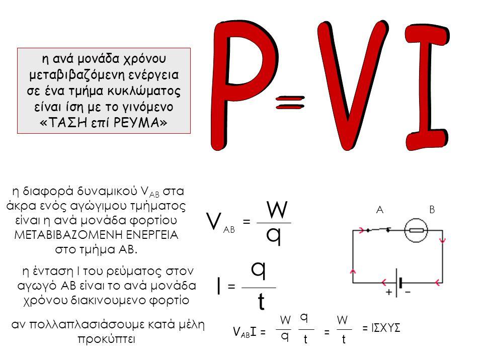 η διαφορά δυναμικού V AB στα άκρα ενός αγώγιμου τμήματος είναι η ανά μονάδα φορτίου ΜΕΤΑΒΙΒΑΖΟΜΕΝΗ ΕΝΕΡΓΕΙΑ στο τμήμα ΑΒ. V AB ΑΒ W Ι q = η ένταση Ι τ
