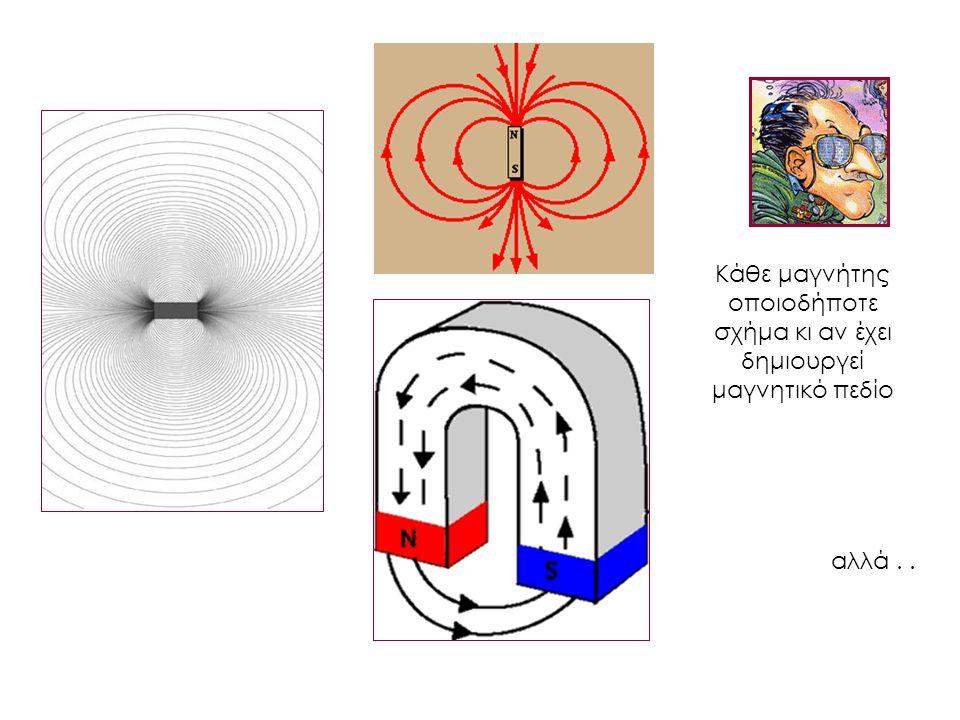Κάθε μαγνήτης οποιοδήποτε σχήμα κι αν έχει δημιουργεί μαγνητικό πεδίο αλλά..