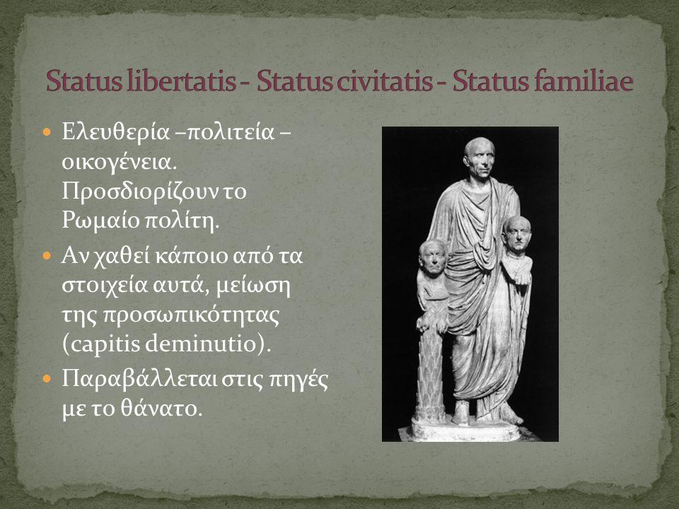  Ελευθερία –πολιτεία – οικογένεια. Προσδιορίζουν το Ρωμαίο πολίτη.  Aν χαθεί κάποιο από τα στοιχεία αυτά, μείωση της προσωπικότητας (capitis deminut