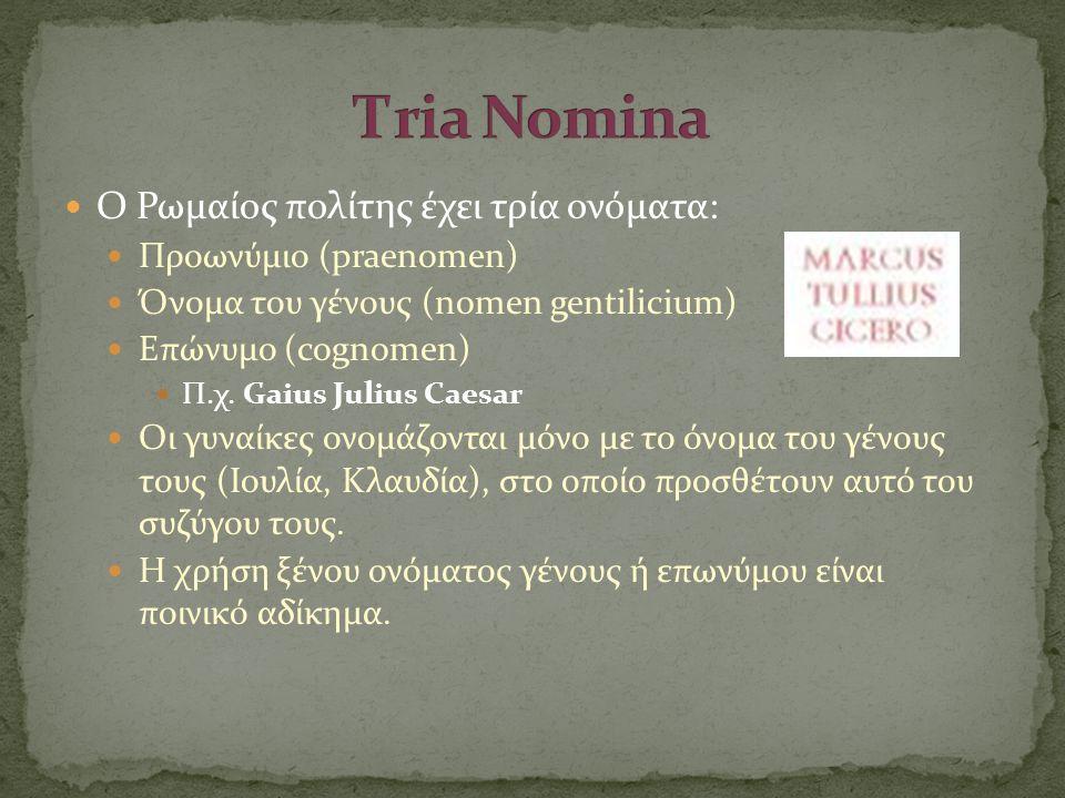  O Ρωμαίος πολίτης έχει τρία ονόματα:  Προωνύμιο (praenomen)  Όνομα του γένους (nomen gentilicium)  Επώνυμο (cognomen)  Π.χ. Gaius Julius Caesar