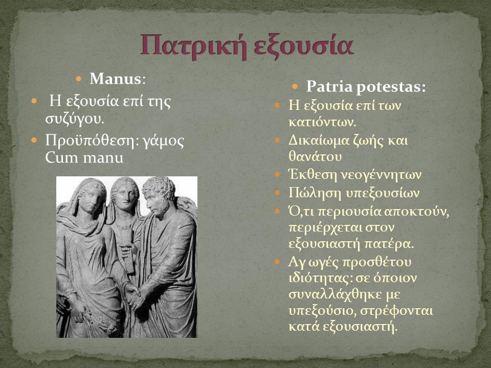  Manus:  Η εξουσία επί της συζύγου.  Προϋπόθεση: γάμος Cum manu  Patria potestas:  Η εξουσία επί των κατιόντων.  Δικαίωμα ζωής και θανάτου  Έκθ