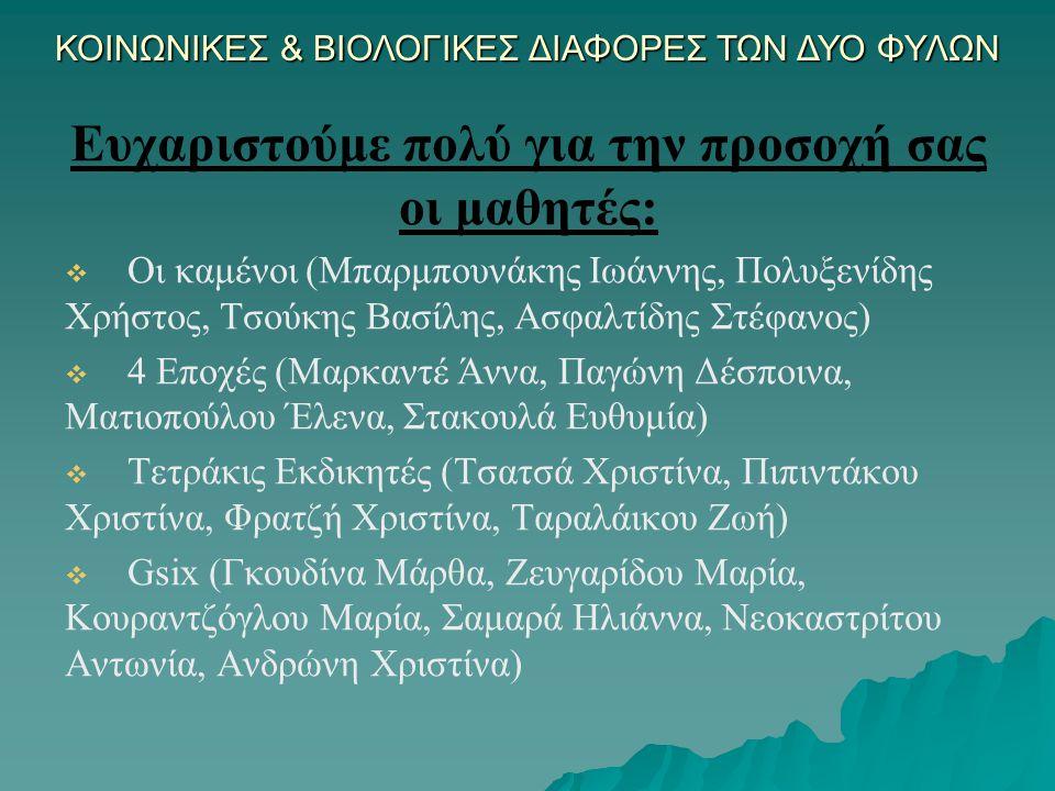 ΚΟΙΝΩΝΙΚΕΣ & ΒΙΟΛΟΓΙΚΕΣ ΔΙΑΦΟΡΕΣ ΤΩΝ ΔΥΟ ΦΥΛΩΝ Ευχαριστούμε πολύ για την προσοχή σας οι μαθητές:   Οι καμένοι (Μπαρμπουνάκης Ιωάννης, Πολυξενίδης Χρήστος, Τσούκης Βασίλης, Ασφαλτίδης Στέφανος)   4 Εποχές (Μαρκαντέ Άννα, Παγώνη Δέσποινα, Ματιοπούλου Έλενα, Στακουλά Ευθυμία)   Τετράκις Εκδικητές (Τσατσά Χριστίνα, Πιπιντάκου Χριστίνα, Φρατζή Χριστίνα, Ταραλάικου Ζωή)   Gsix (Γκουδίνα Μάρθα, Ζευγαρίδου Μαρία, Κουραντζόγλου Μαρία, Σαμαρά Ηλιάννα, Νεοκαστρίτου Αντωνία, Ανδρώνη Χριστίνα)