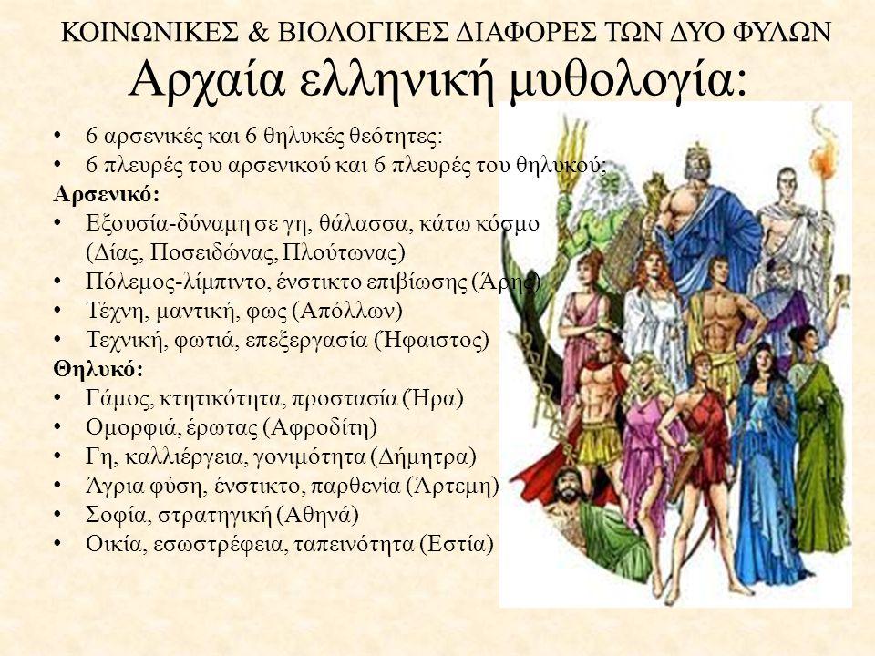 ΚΟΙΝΩΝΙΚΕΣ & ΒΙΟΛΟΓΙΚΕΣ ΔΙΑΦΟΡΕΣ ΤΩΝ ΔΥΟ ΦΥΛΩΝ Αρχαία ελληνική μυθολογία: • 6 αρσενικές και 6 θηλυκές θεότητες: • 6 πλευρές του αρσενικού και 6 πλευρές του θηλυκού; Αρσενικό: • Εξουσία-δύναμη σε γη, θάλασσα, κάτω κόσμο (Δίας, Ποσειδώνας, Πλούτωνας) • Πόλεμος-λίμπιντο, ένστικτο επιβίωσης (Άρης) • Τέχνη, μαντική, φως (Απόλλων) • Τεχνική, φωτιά, επεξεργασία (Ήφαιστος) Θηλυκό: • Γάμος, κτητικότητα, προστασία (Ήρα) • Ομορφιά, έρωτας (Αφροδίτη) • Γη, καλλιέργεια, γονιμότητα (Δήμητρα) • Άγρια φύση, ένστικτο, παρθενία (Άρτεμη) • Σοφία, στρατηγική (Αθηνά) • Οικία, εσωστρέφεια, ταπεινότητα (Εστία)