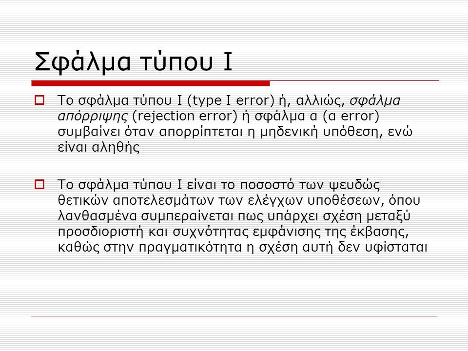 Σφάλμα τύπου Ι  Το σφάλμα τύπου Ι (type I error) ή, αλλιώς, σφάλμα απόρριψης (rejection error) ή σφάλμα α (α error) συμβαίνει όταν απορρίπτεται η μηδενική υπόθεση, ενώ είναι αληθής  Το σφάλμα τύπου Ι είναι το ποσοστό των ψευδώς θετικών αποτελεσμάτων των ελέγχων υποθέσεων, όπου λανθασμένα συμπεραίνεται πως υπάρχει σχέση μεταξύ προσδιοριστή και συχνότητας εμφάνισης της έκβασης, καθώς στην πραγματικότητα η σχέση αυτή δεν υφίσταται