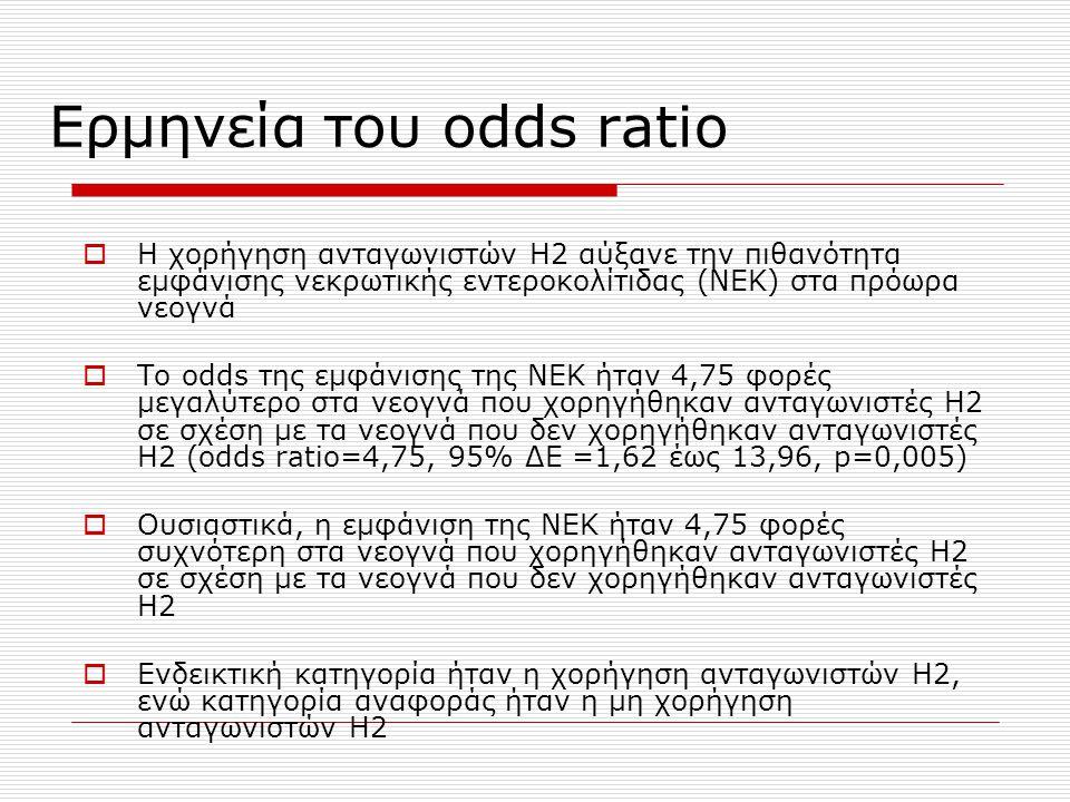 Ερμηνεία του odds ratio  Η χορήγηση ανταγωνιστών Η2 αύξανε την πιθανότητα εμφάνισης νεκρωτικής εντεροκολίτιδας (ΝΕΚ) στα πρόωρα νεογνά  Το odds της εμφάνισης της ΝΕΚ ήταν 4,75 φορές μεγαλύτερο στα νεογνά που χορηγήθηκαν ανταγωνιστές Η2 σε σχέση με τα νεογνά που δεν χορηγήθηκαν ανταγωνιστές Η2 (odds ratio=4,75, 95% ΔΕ =1,62 έως 13,96, p=0,005)  Ουσιαστικά, η εμφάνιση της ΝΕΚ ήταν 4,75 φορές συχνότερη στα νεογνά που χορηγήθηκαν ανταγωνιστές Η2 σε σχέση με τα νεογνά που δεν χορηγήθηκαν ανταγωνιστές Η2  Ενδεικτική κατηγορία ήταν η χορήγηση ανταγωνιστών Η2, ενώ κατηγορία αναφοράς ήταν η μη χορήγηση ανταγωνιστών Η2