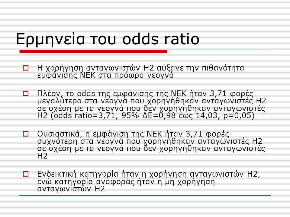 Ερμηνεία του odds ratio  Η χορήγηση ανταγωνιστών Η2 αύξανε την πιθανότητα εμφάνισης ΝΕΚ στα πρόωρα νεογνά  Πλέον, το odds της εμφάνισης της ΝΕΚ ήταν 3,71 φορές μεγαλύτερο στα νεογνά που χορηγήθηκαν ανταγωνιστές Η2 σε σχέση με τα νεογνά που δεν χορηγήθηκαν ανταγωνιστές Η2 (odds ratio=3,71, 95% ΔΕ=0,98 έως 14,03, p=0,05)  Ουσιαστικά, η εμφάνιση της ΝΕΚ ήταν 3,71 φορές συχνότερη στα νεογνά που χορηγήθηκαν ανταγωνιστές Η2 σε σχέση με τα νεογνά που δεν χορηγήθηκαν ανταγωνιστές Η2  Ενδεικτική κατηγορία ήταν η χορήγηση ανταγωνιστών Η2, ενώ κατηγορία αναφοράς ήταν η μη χορήγηση ανταγωνιστών Η2