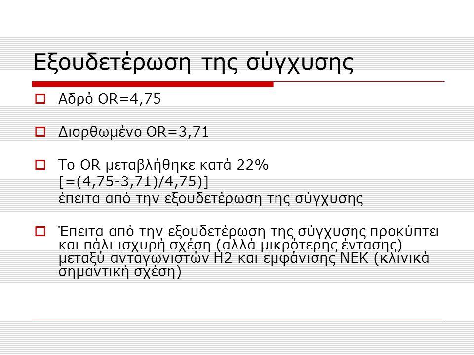 Εξουδετέρωση της σύγχυσης  Αδρό OR=4,75  Διορθωμένο OR=3,71  Το OR μεταβλήθηκε κατά 22% [=(4,75-3,71)/4,75)] έπειτα από την εξουδετέρωση της σύγχυσης  Έπειτα από την εξουδετέρωση της σύγχυσης προκύπτει και πάλι ισχυρή σχέση (αλλά μικρότερης έντασης) μεταξύ ανταγωνιστών Η2 και εμφάνισης ΝΕΚ (κλινικά σημαντική σχέση)
