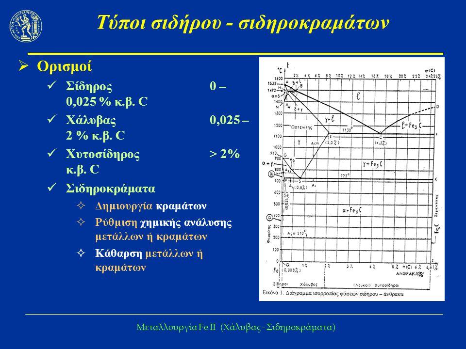 Μεταλλουργία Fe IΙ (Χάλυβας - Σιδηροκράματα) Χάλυβες  Κοινοί χάλυβες  Χάλυβες χωρίς προσθήκες (εκτός τις συνήθεις ακαθαρσίες)  Κεκραμένοι χάλυβες ή ειδικοί χάλυβες:  Ελαφρώς κεκραμένοι (όταν οι προσθήκες, είναι συνολικά μικρότερες του 5%)  Ισχυρώς κεκραμένοι (όταν οι προσθήκες είναι μεγαλύτερες του 5%)  Χάλυβες χύτευσης ή χυτοχάλυβες  Χρησιμοποιούνται για απευθείας χύτευση αντικειμένων σε κατάλληλους τύπους  Χάλυβες διαμόρφωσης  Παράγονται μετά την κατεργασία με πλαστική παραμόρφωση αρχικών πλινθωμάτων με μηχανές της μεταλλοτεχνίας