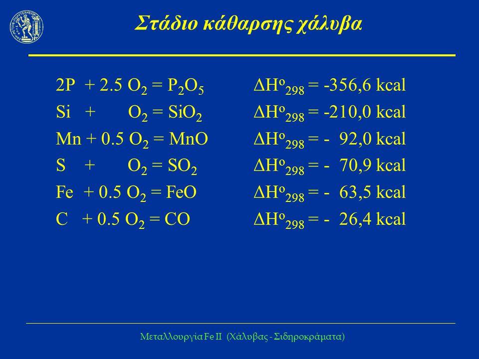 Μεταλλουργία Fe IΙ (Χάλυβας - Σιδηροκράματα) Στάδιο κάθαρσης χάλυβα ΣτοιχείοΤ = 298 ο ΚΤ = 1673 ο Κ Si74917410 P59725962 C21982312 S22132218 Mn16751750 Fe1137993 Παραγόμενη θερμότητα οξείδωσης ακαθαρσιών (kcal/kg)