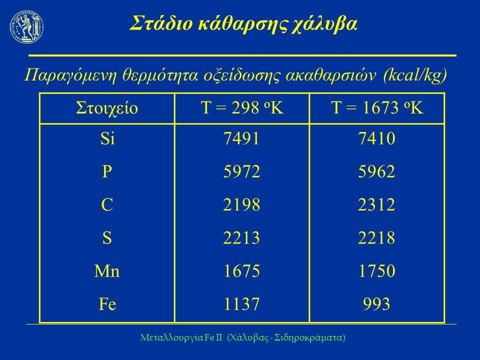Μεταλλουργία Fe IΙ (Χάλυβας - Σιδηροκράματα) Στάδιο κάθαρσης χάλυβα ΣτοιχείοΤ = 298 ο ΚΤ = 1673 ο Κ Si74917410 P59725962 C21982312 S22132218 Mn1675175