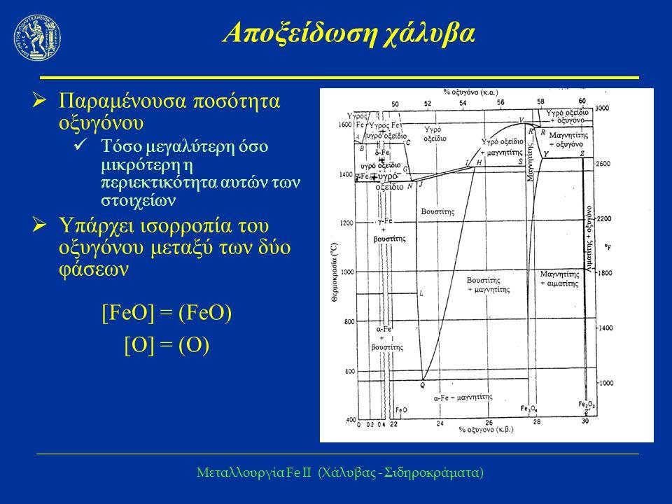 Μεταλλουργία Fe IΙ (Χάλυβας - Σιδηροκράματα) Αποξείδωση χάλυβα  Αποβλέπει στη βελτίωση της ποιότητας του χάλυβα  Στο τέλος του 1 ου σταδίου (κάθαρσης) παράγεται χάλυβας, ο οποίος περιέχει  διαλελυμένο Ο  διαλελυμένο N  διαλελυμένο Η  Κατά τη χύτευση:  [FeO] = [Fe] + 1/2O 2  [C] + [O] = (CO) g  [FeO] + [C] = [Fe] + (CO) g ΔΗ o 298 = +36,78 kcal  Κατά τη στερεοποίηση: σοβαρή έκλυση αερίων (άνοδο της στάθμης και υπερχείλιση μετάλλου από το καλούπι, «περιθωριακό» ή «ανήσυχο» μέταλλο) και το πλίνθωμα (παραγόμενο στερεό μέταλλο) περιέχει πλήθος φυσαλίδων  Το FeO που απομένει (τήκεται στους 1371 o C) βρίσκεται στα όρια των κόκκων και προκαλεί μεγάλη ευθραυστότητα του χάλυβα κατά τις εν θερμώ διεργασίες (θερμή έλαση)