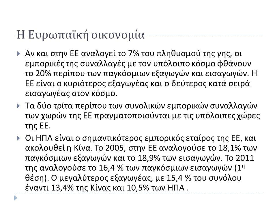 Η Ευρωπαϊκή οικονομία  Αν και στην ΕΕ αναλογεί το 7% του πληθυσμού της γης, οι εμπορικές της συναλλαγές με τον υπόλοιπο κόσμο φθάνουν το 20% περίπου