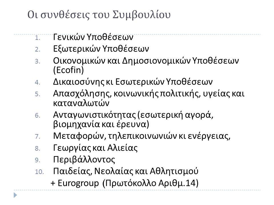 Οι συνθέσεις του Συμβουλίου 1. Γενικών Υποθέσεων 2. Εξωτερικών Υποθέσεων 3. Οικονομικών και Δημοσιονομικών Υποθέσεων ( Ecofin ) 4. Δικαιοσύνης κι Εσωτ