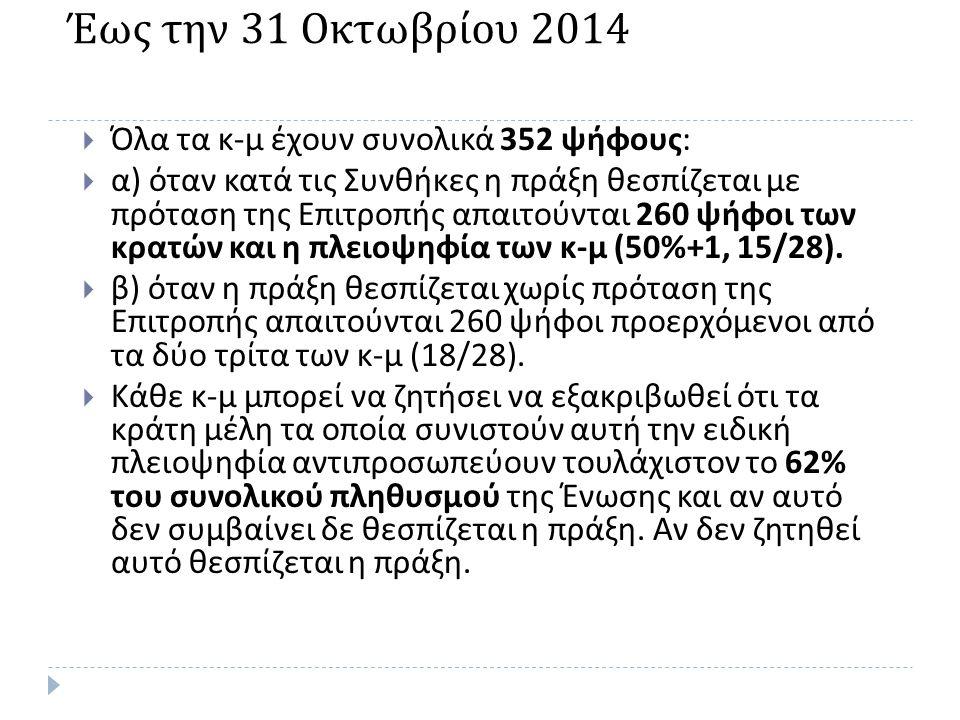 Έως την 31 Οκτωβρίου 2014  Όλα τα κ - μ έχουν συνολικά 352 ψήφους :  α ) όταν κατά τις Συνθήκες η πράξη θεσπίζεται με πρόταση της Επιτροπής απαιτούν
