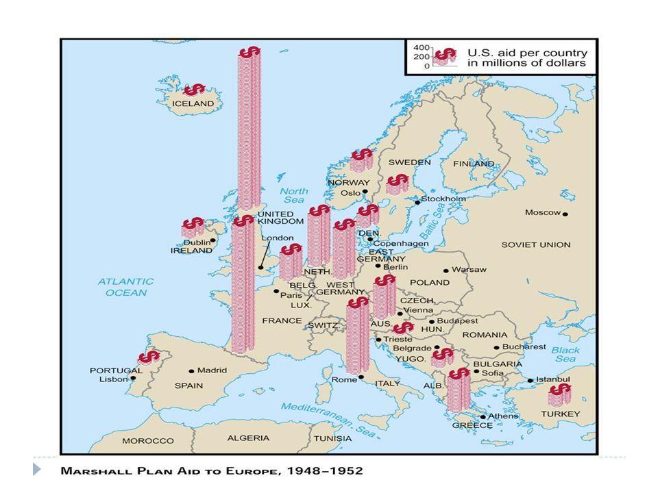Το δίκτυο των διεθνών οργανισμών  1945 GATT, IMF, WB  1948, 17 Μαρτίου, ΔΕΕ Συνθήκη των Βρυξελλών  1948, Ευρωπαϊκός Οργανισμός Οικονομικής Συνεργασίας  1949, 4 Απριλίου, ΝΑΤΟ  1949, 5 Μαΐου, Συμβούλιο της Ευρώπης