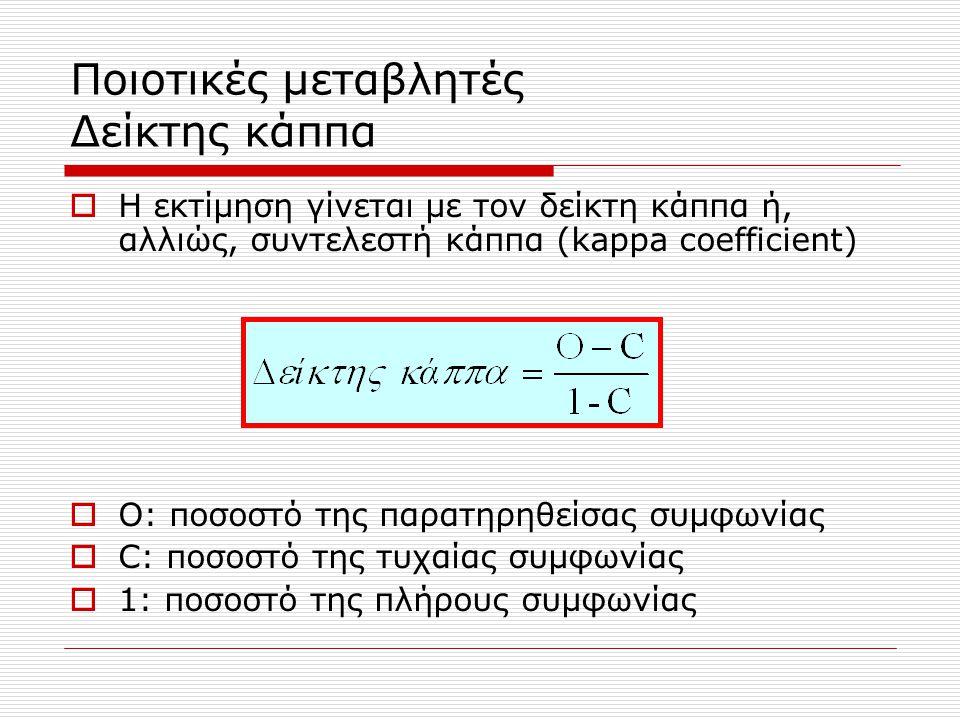 Ποιοτικές μεταβλητές Δείκτης κάππα  Η εκτίμηση γίνεται με τον δείκτη κάππα ή, αλλιώς, συντελεστή κάππα (kappa coefficient)  Ο: ποσοστό της παρατηρηθ