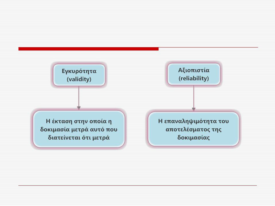 Τα αποτελέσματα της αξιολόγησης (θετικής ή αρνητικής) 60 ακτινογραφιών που οφείλονται αποκλειστικά και μόνο στην τύχη 1ος εξεταστής Θετική αξιολόγηση Αρνητική αξιολόγηση Σύνολο 2ος εξεταστής Θετική αξιολόγηση 5,138,8714 (n1) Αρνητική αξιολόγηση 16,8729,1346 (n2) Σύνολο22 (n3)38 (n4)60 (n)