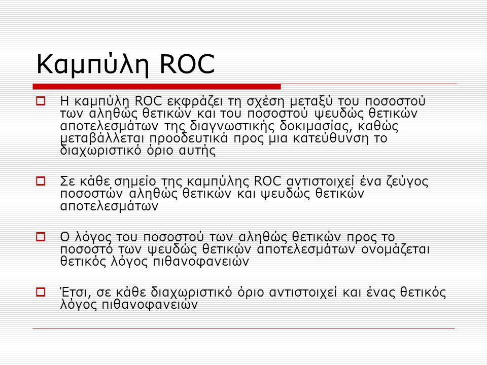 Καμπύλη ROC  Η καμπύλη ROC εκφράζει τη σχέση μεταξύ του ποσοστού των αληθώς θετικών και του ποσοστού ψευδώς θετικών αποτελεσμάτων της διαγνωστικής δο